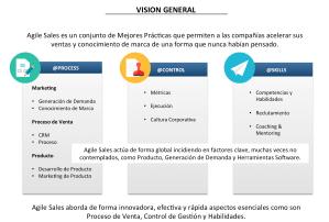 Metodología Agile Sales - Luis Font