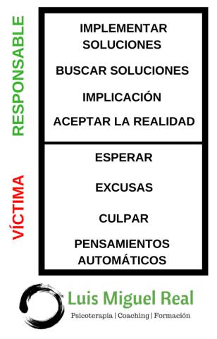 VA chart.png