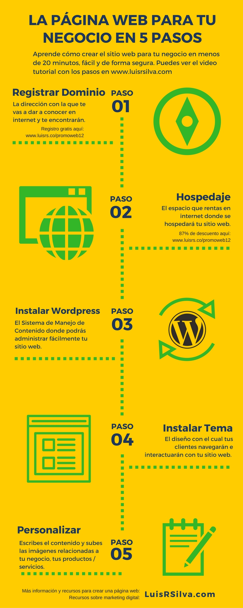 LA PÁGINA WEB PARA TU NEGOCIO EN 5 PASOS