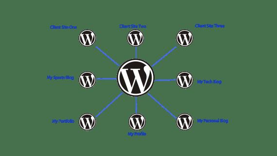 Install WordPress Multisite pada subdomain