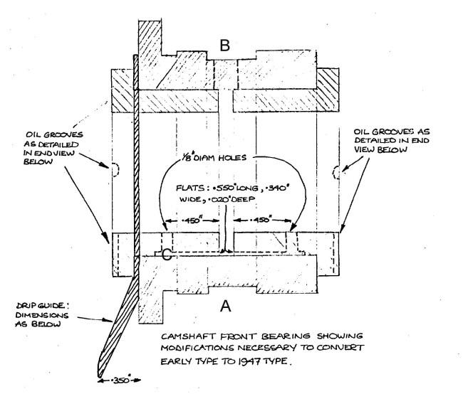 camshaft-bearing1