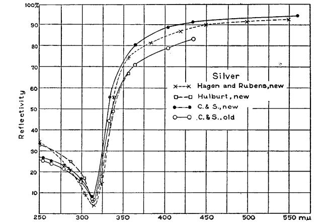 silver-R