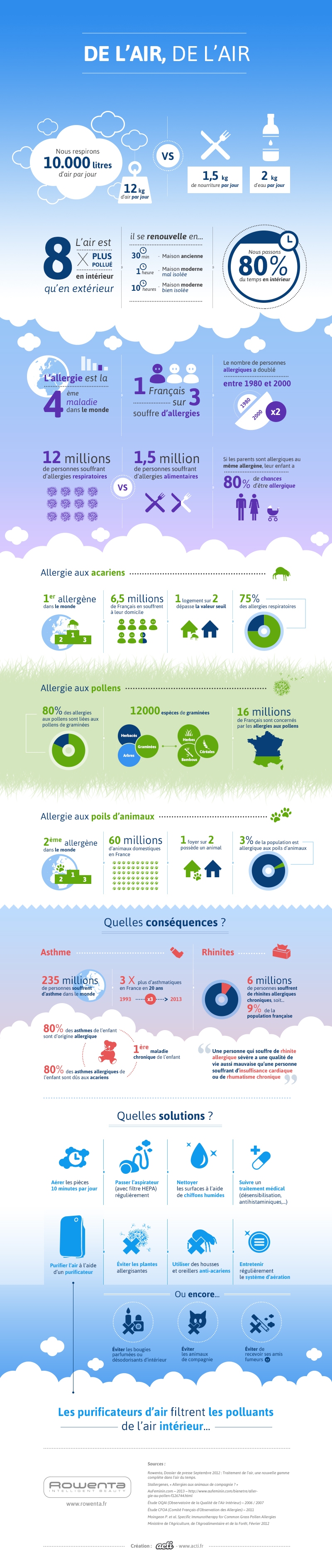 Infographie_1