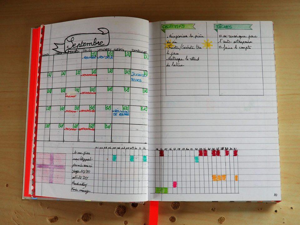 Planche mois Bullet journal DIY