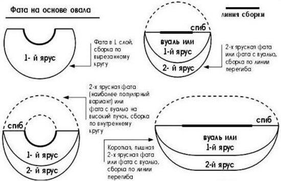 Как резать углы потолочного плинтуса (фото) 94