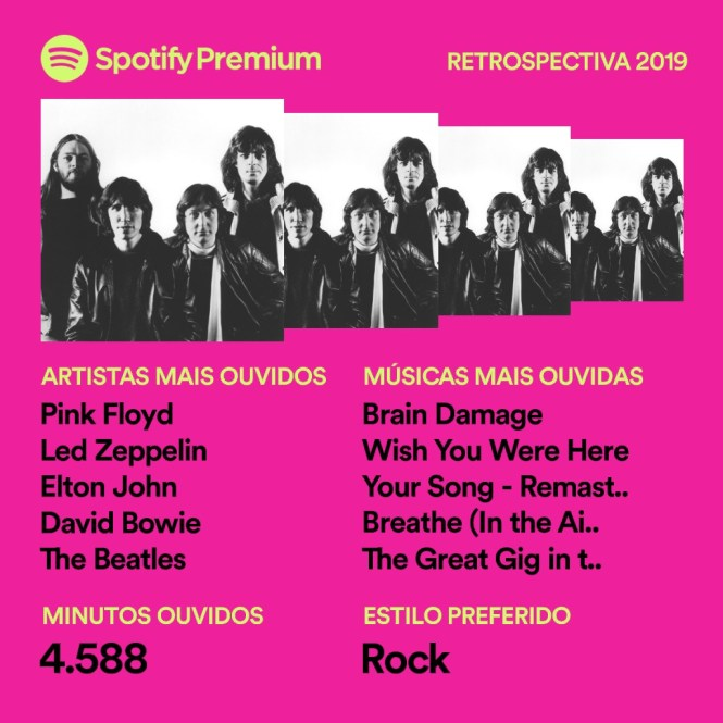 Meu 2019 no Spotify