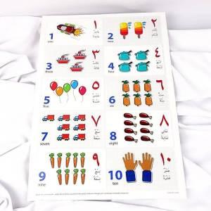 belajar angka 1-10 anak balita
