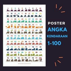 poster belajar angka 1 - 100