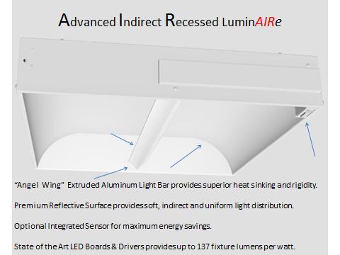 lumax lighting
