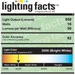 Lighting Facts label for a PAR38-90-NF