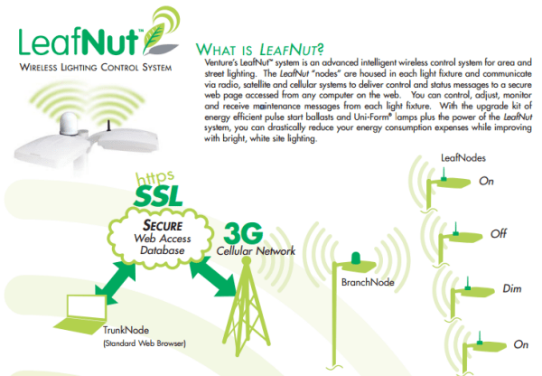 leafnut-600