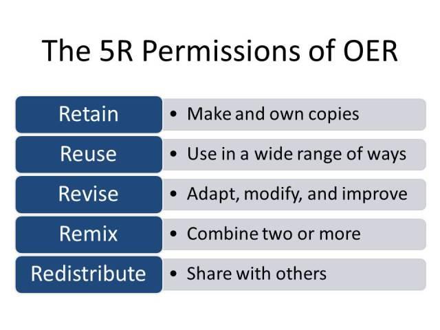 5R Permissions