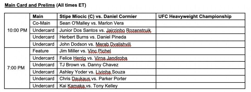 UFC 252 Main Fight Card Schedule