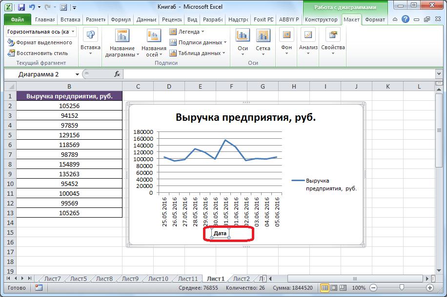 A vízszintes tengely neve a Microsoft Excelben