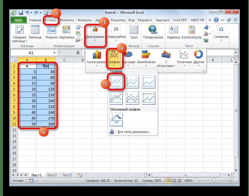 Proiectarea valorilor dintr-o serie