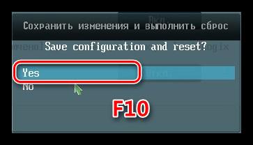 Εξοικονόμηση παραμέτρων στο BIOS όταν ενεργοποιείτε τη δεύτερη κάρτα βίντεο στο φορητό υπολογιστή