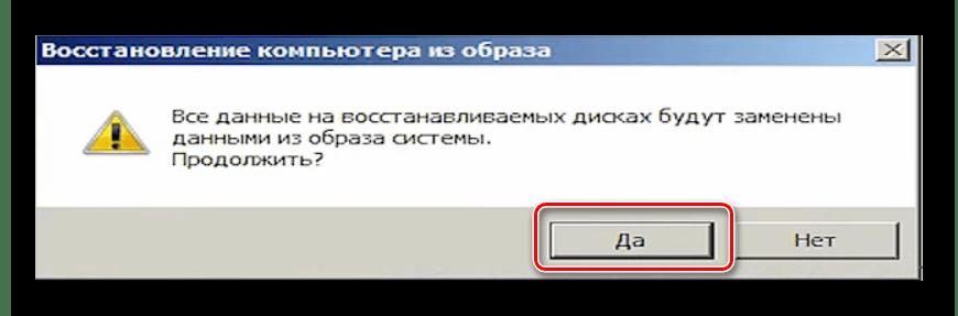 A rendszer visszaállításának rendszerének megerősítése a Windows 7-es biztonsági mentéséről