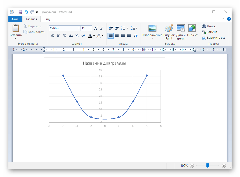 Мәтіндік редактордағы Excel бағдарламасындағы x ^ 2 құрылған график функциясын сәтті енгізу