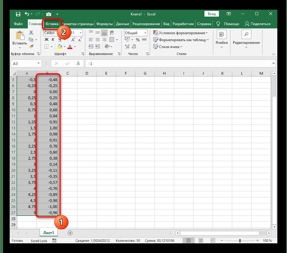 Excel бағдарламасындағы y = SIN (X) функциясын құру үшін деректер ауқымын таңдау