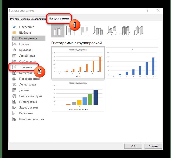 Excel бағдарламасында X ^ 2 функциясының графигін жасау үшін нүкте кестесін таңдаңыз
