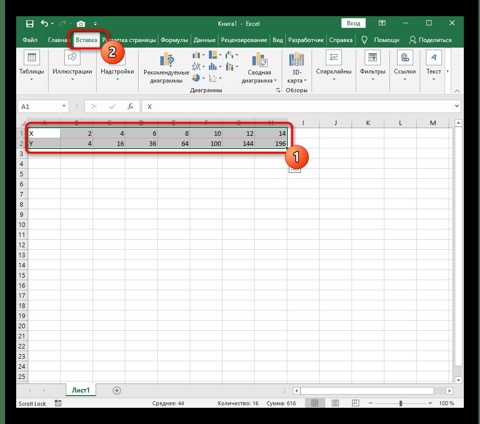 Excel бағдарламасында X ^ 2 функциясының графигін жасау үшін бүкіл деректер ауқымын бөлу