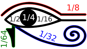 Occhio di Horus - ogdoade