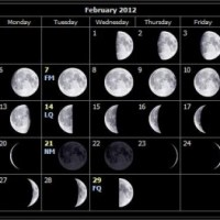 February 2012 Moon Phases