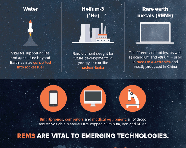 How Moon Mining Could Work (Infographic Excerpt)