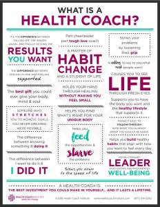 Health+Coach+Manifesto+(2)