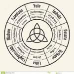 roue de l'année wicca