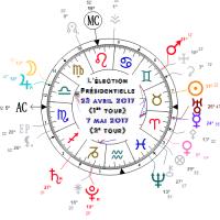 Les phases de la #Lune et les #présidents en #astrologie