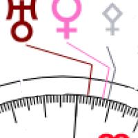 Triple conjonction #Pallas, #Vénus et Uranus dans le signe du #Bélier