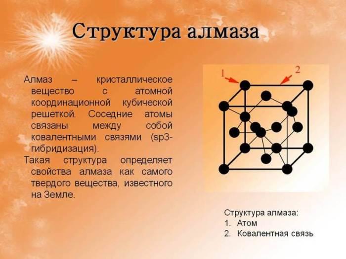 Состав, структурная формула и особенности алмаза
