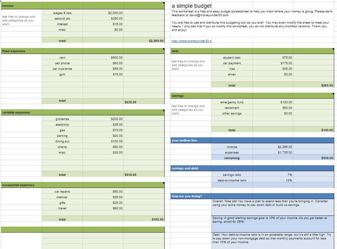 105 Personal Budget Categories It S So Easy To Track