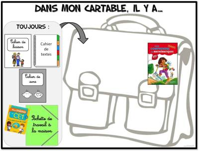 affiche cartable devoirs
