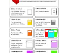 outils élèves matériel