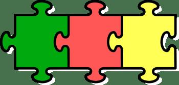 groupes dans la phrase