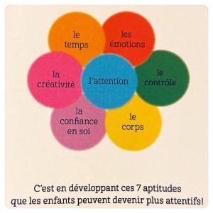 7 aptitude pour apprendre à se concentrer et à être attentif