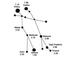 gemini-constellation-new-2