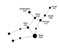 virgo-constellation-new2