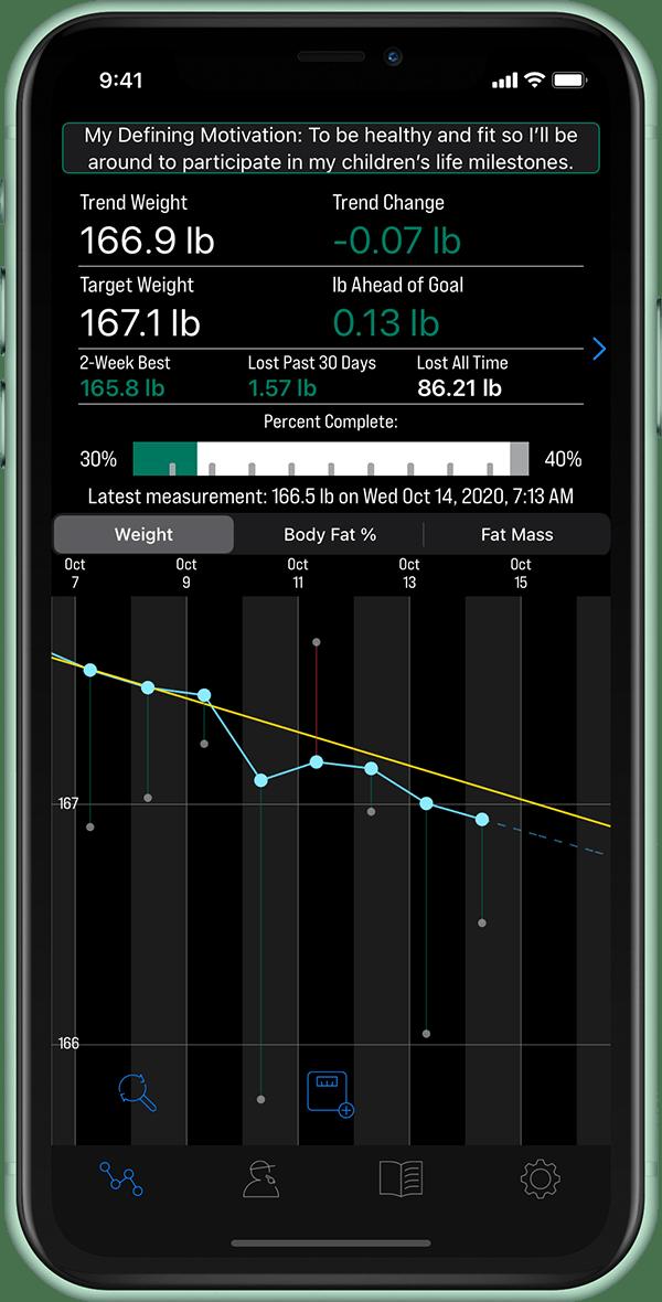 luuze weight loss coach main screen