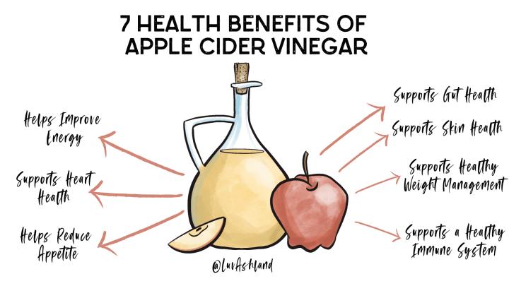 7 Health Benefits of Apple Cider Vinegar
