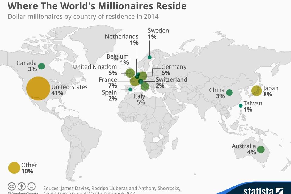 Where Do The World's Millionaires Reside?