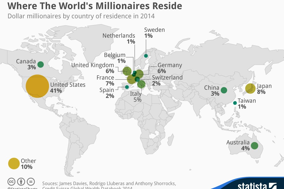 Where Do The World's Millionaires Reside?