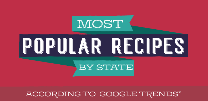 Most Popular Recipes by State
