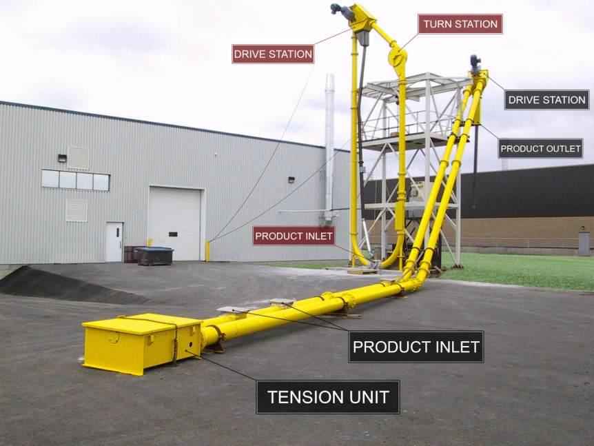 Tubular Chain Conveyors