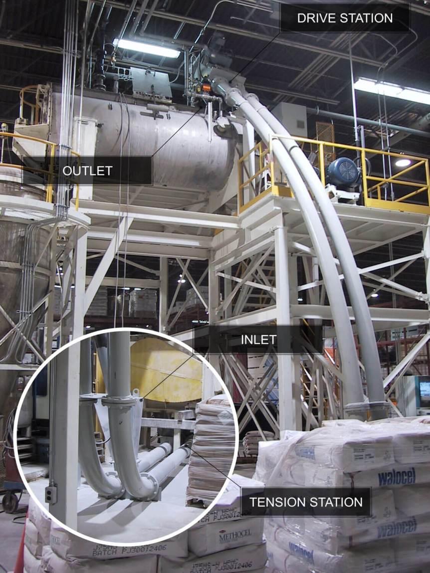 Tubular Drag Conveyor