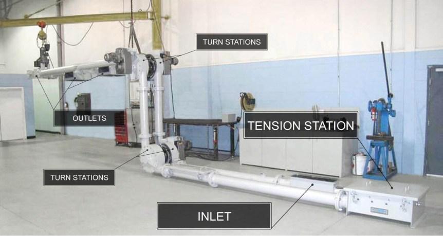 Tubular Chain Conveyor