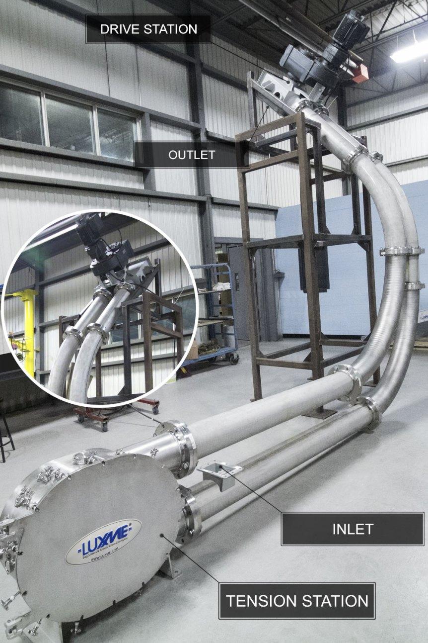 Tubular Drag Chain Conveyors