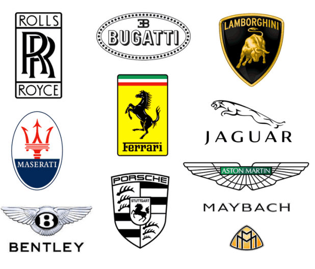 Exotic Car Emblems Wordcars